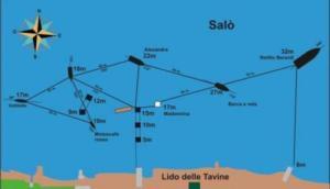I Relitti di Salò (Lago di Garda)